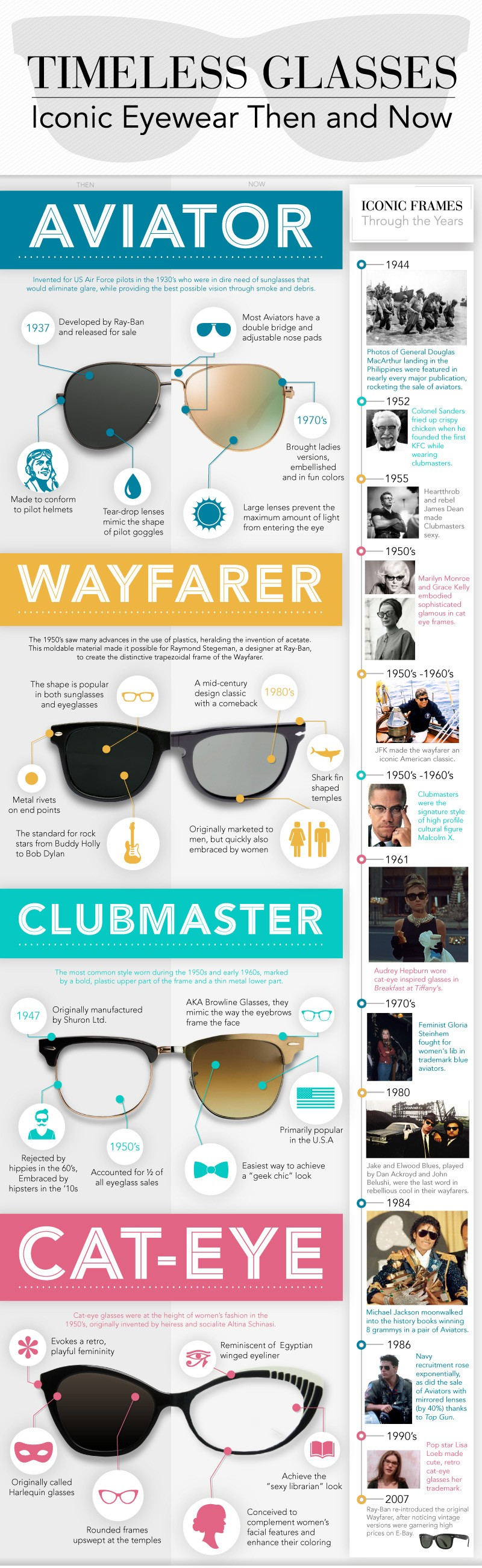 timelessglasses-infographic